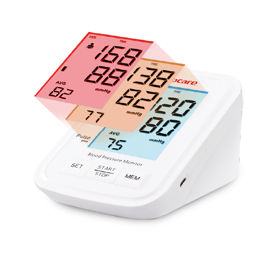 Blood Pressure Monitor-Sinocare BA823